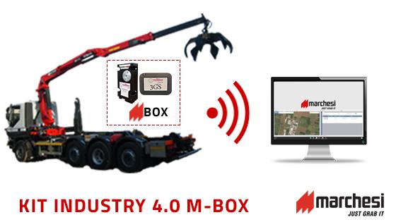 Banner KIT Industry 4.0 newsletter